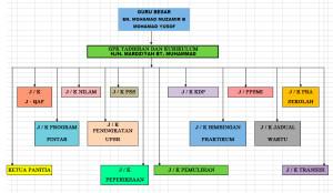 pic-chart-acad