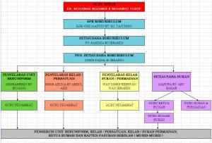 pic-chart-koko